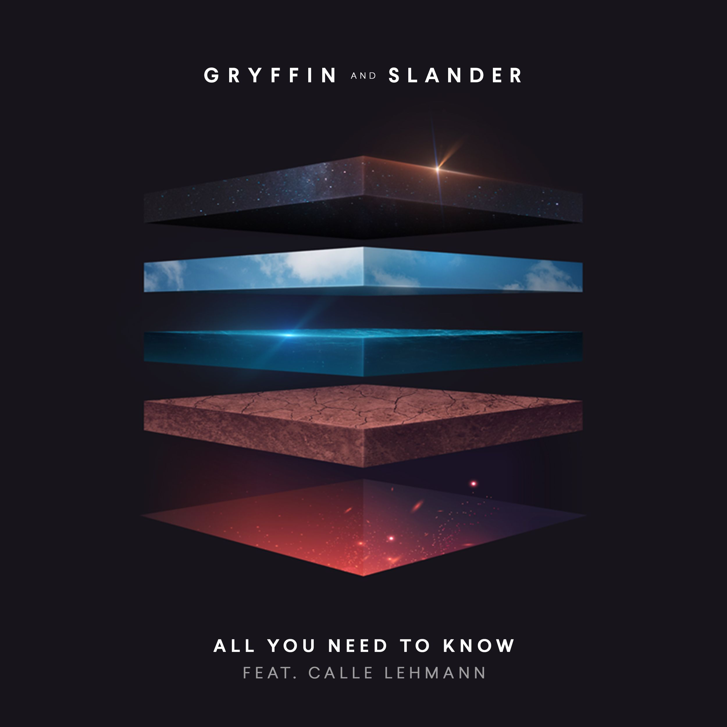 cover_gryffin_slander_-_all_you_need_to_know_ft._calle_lehmann.jpg